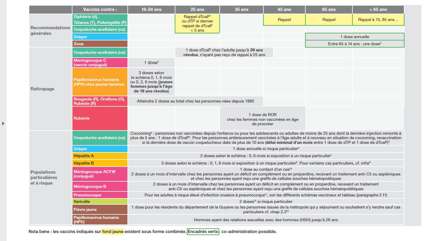 schéma vaccinal 2018 2